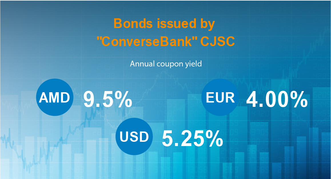 Converse Bank has commenced placement of bonds in three currencies