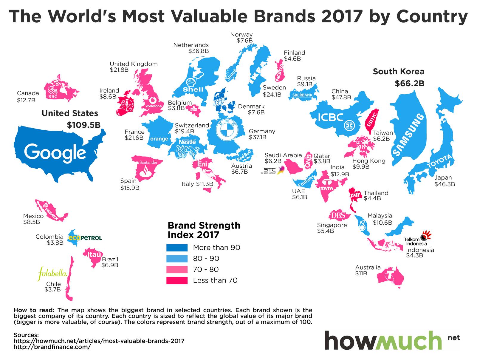 ԻՆՖՈԳՐԱՖԻԿԱ. Աշխարհի ամենաթանկ բրենդներն՝ ըստ երկրների