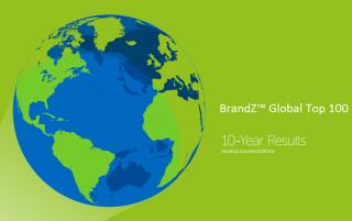 BrandZ Top 100. Ինչպե՞ս է փոխվել ամենաթանկ բրենդների վարկանիշը 10 տարվա ընթացքում