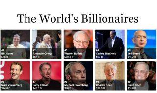 Forbes. Աշխարհի միլիարդատերերը – 2016