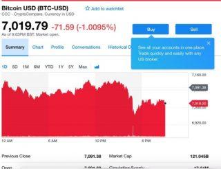 Yahoo Finance-ում հնարավոր է առք ու վաճառք իրականացնել Bitcoin-ի, Ethereum-ի և Litecoin-ի միջոցով