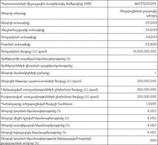 Հայաստանի Ֆոնդային Բորսա. կայացել է պետական պարտատոմսերի աճուրդ – 05/03/19