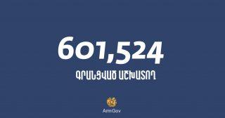 ՀՀ կառավարություն. առաջին անգամ Հայաստանում գրանցված աշխատողների թիվն անցել է 600 հազարից