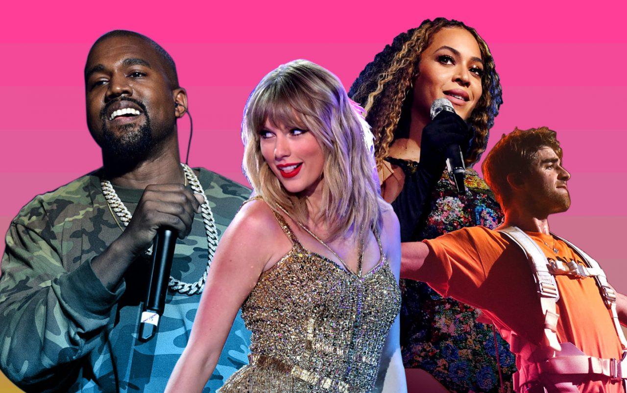 Forbes. 2019թ.-ին աշխարհի ամենաշատ գումար վաստակած երաժիշտները