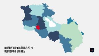 Խոշոր Հարկատուներ 2019. Երևան և Մարզեր