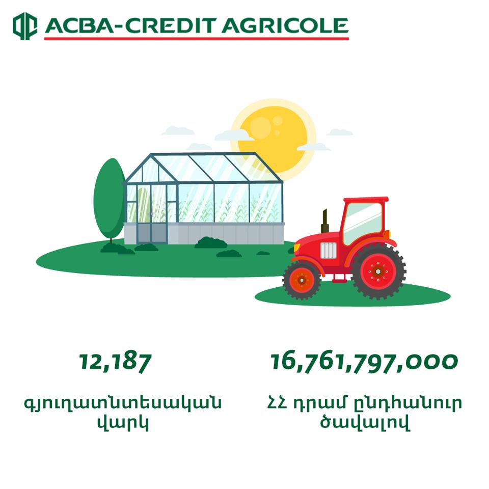 ԱԿԲԱ-ԿՐԵԴԻՏ ԱԳՐԻԿՈԼ ԲԱՆԿ. տրամադրված գյուղատնտեսական վարկերի մասին