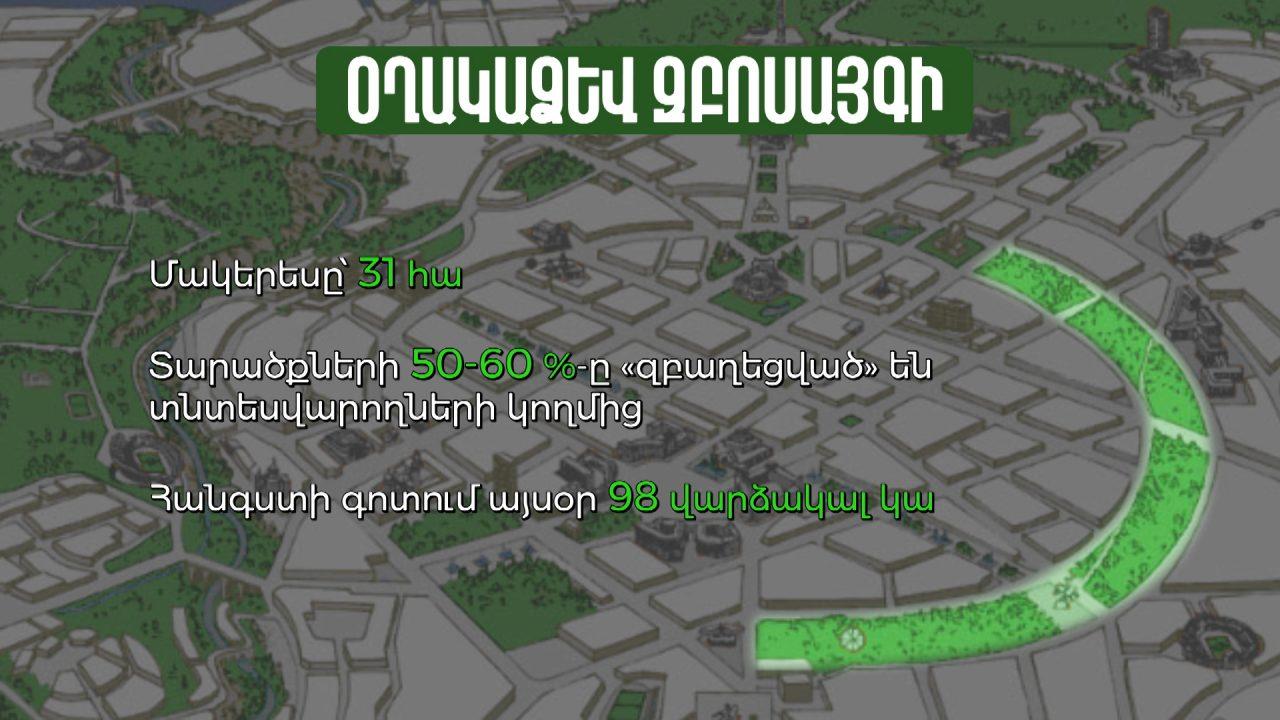 Մեկնարկում է Օղակաձև զբոսայգու 6-րդ հատվածի հիմնանորոգման ծրագիրը. կբարեկարգվի շուրջ 16000 քմ տարածք