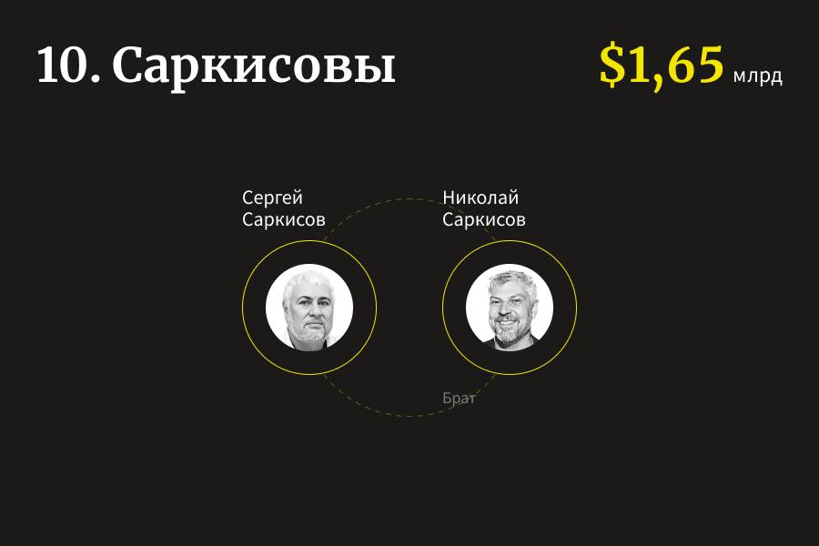 Սարկիսով եղբայրները` Ֆորբսի Ռուսաստանի ամենահարուստ ընտանիքների առաջատար տասնյակում