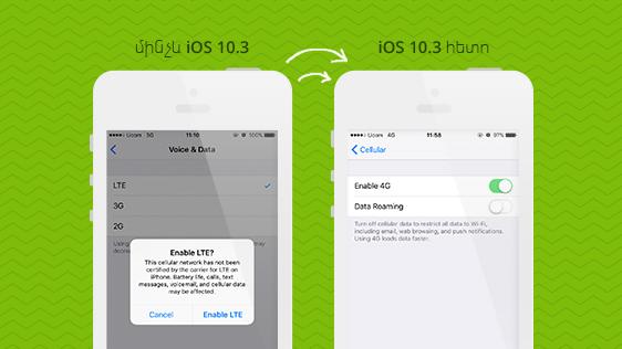 Компания Apple сертифицировала сеть 4G/LTE Advanced компании Ucom