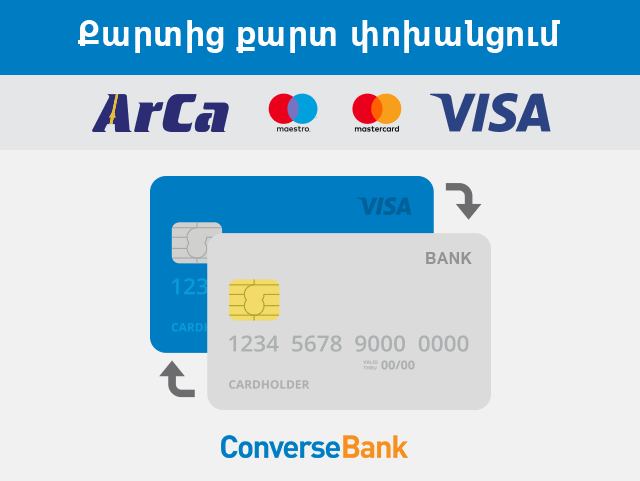 Расширенные объемы и выгоды услуги Конверс Банка Card to Card