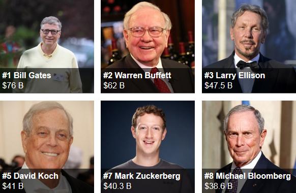 Forbes. ամենահարուստ ամերիկացիները 2015