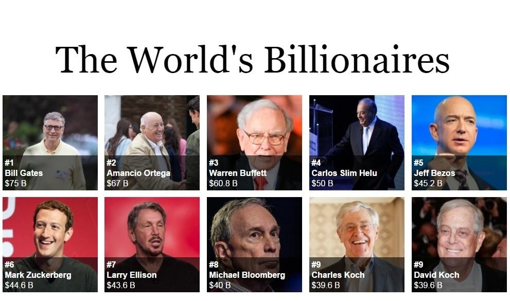 Forbes. Աշխարհի միլիարդատերերը - 2016