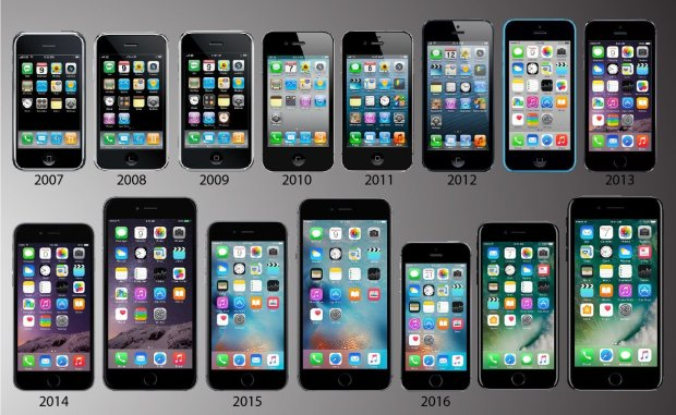 10 տարվում վաճառված բոլոր iPhone-ների երկու երրորդը շարունակում է գործել