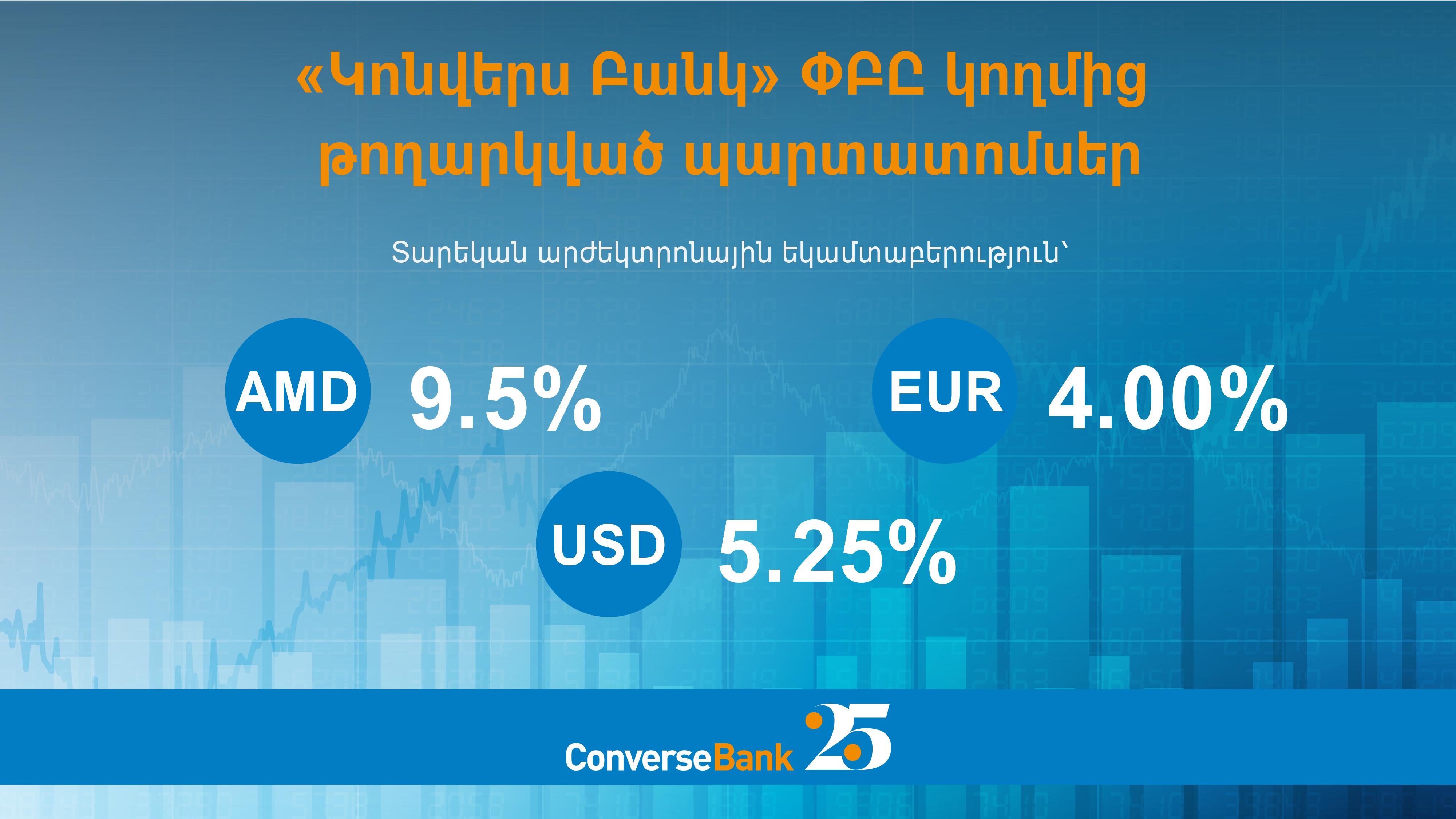 Կոնվերս Բանկ․ ավարտվել է երեք արժույթով պարտատոմսերի տեղաբաշխումը