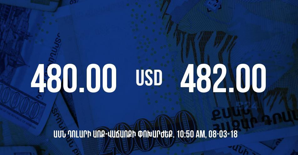 Դրամի փոխարժեքը 10:50-ի դրությամբ - 08/03/18