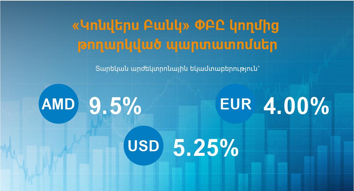 Կոնվերս բանկ. սկսվել է երեք արժույթով պարտատոմսերի տեղաբաշխումը