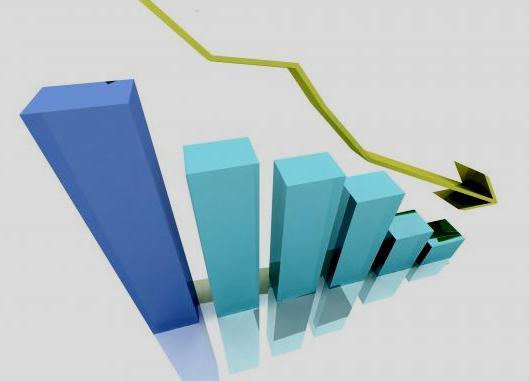 Սպառողների վստահության ցուցանիշը նվազել է և գտնվում է կայունից ցածր մակարդակում